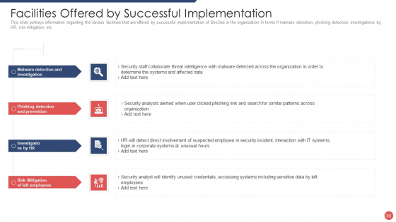 Security_Functioning_Centre_Ppt_PowerPoint_Presentation_Complete_Deck_With_Slides_Slide_39