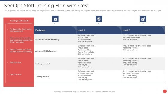Security Functioning Centre Secops Staff Training Plan With Cost Information PDF