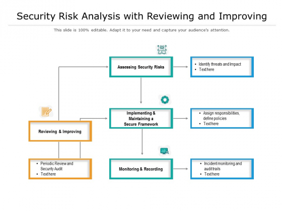 Security Risk Analysis With Reviewing And Improving Ppt PowerPoint Presentation Professional Graphics Download PDF