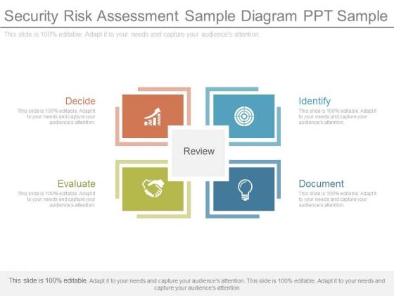 Security Risk Assessment Sample Diagram Ppt Sample