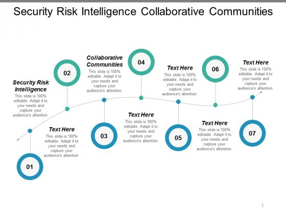 Security Risk Intelligence Collaborative Communities Ppt PowerPoint Presentation Model Styles