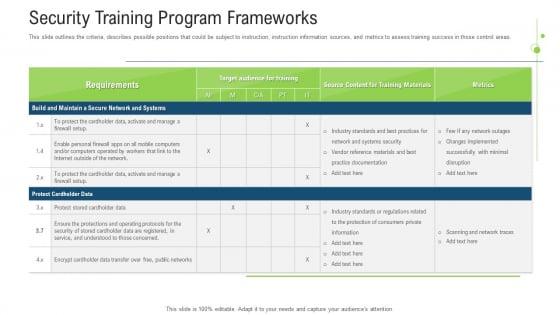 Security Training Program Frameworks Ppt Outline Layout Ideas PDF