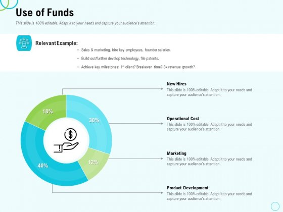 Seed Capital Use Of Funds Ppt PowerPoint Presentation Icon Samples PDF