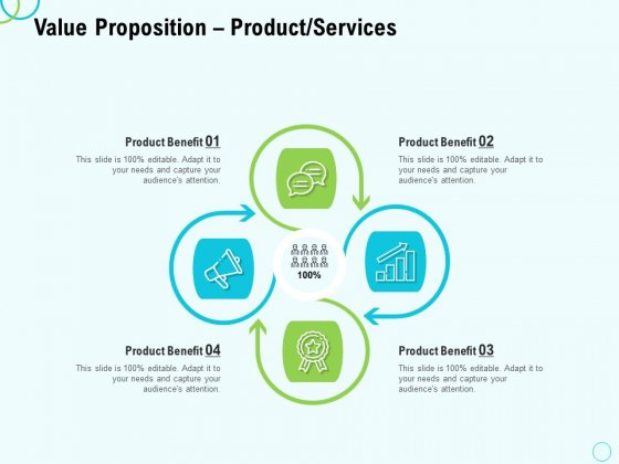 Seed Capital Value Proposition Product Services Ppt PowerPoint Presentation Pictures Demonstration PDF