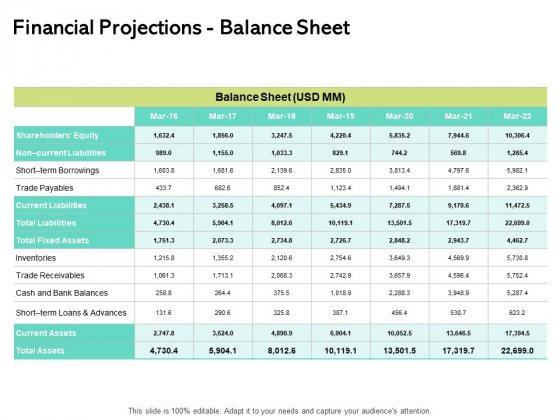 Seed Funding Pitch Deck Financial Projections Balance Sheet Ppt Icon Rules PDF