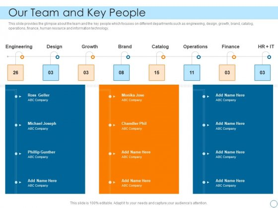 Seed Funding Pitch Deck Our Team And Key People Rules PDF