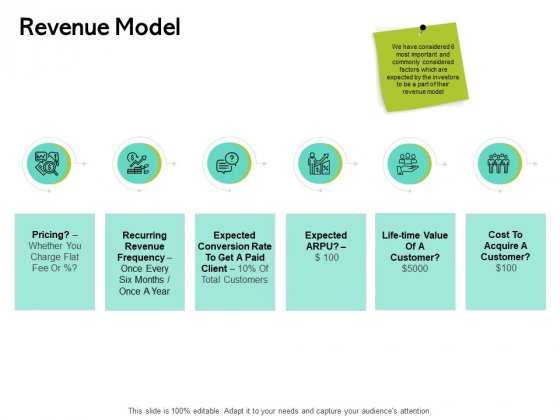 Seed Funding Pitch Deck Revenue Model Ppt Show Clipart PDF