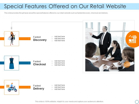 Seed Funding Pitch Deck Special Features Offered On Our Retail Website Inspiration PDF