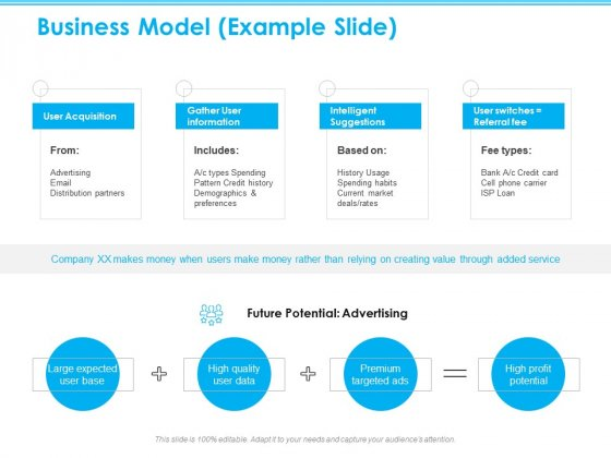 Seed Growth Investing Business Model Example Slide Ppt PowerPoint Presentation Pictures Model