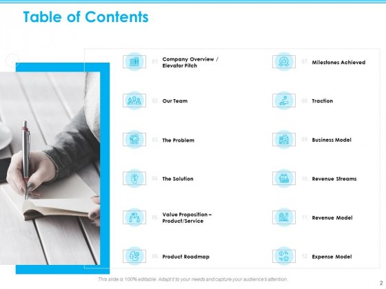 Seed_Growth_Investing_Ppt_PowerPoint_Presentation_Complete_Deck_With_Slides_Slide_2