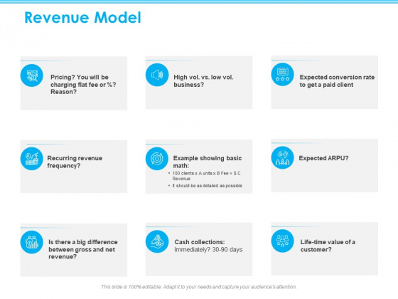 Seed Growth Investing Revenue Model Ppt PowerPoint Presentation Guidelines