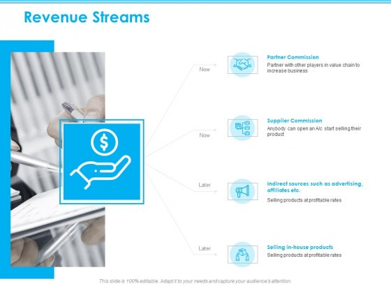 Seed Growth Investing Revenue Streams Ppt PowerPoint Presentation Portfolio Vector