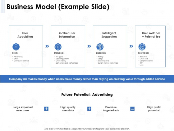 Seed Investment Business Model Example Slide Ppt Pictures Shapes PDF