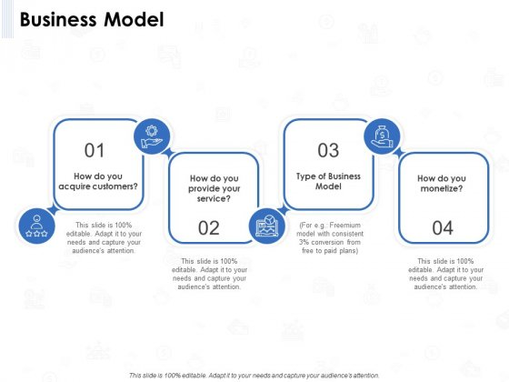 Seed Investment Business Model Ppt Show Deck PDF