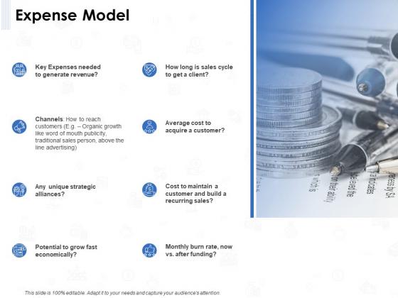 Seed Investment Expense Model Ppt Slides Designs Download PDF