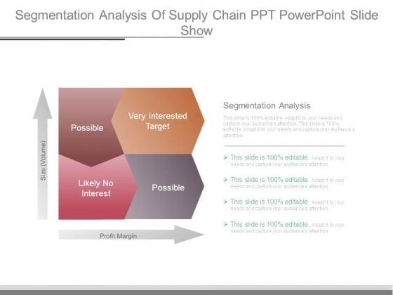 Segmentation Analysis Of Supply Chain Ppt Powerpoint Slide Show