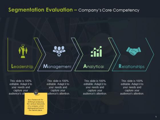 Segmentation Evaluation Companys Core Competency Ppt PowerPoint Presentation Deck