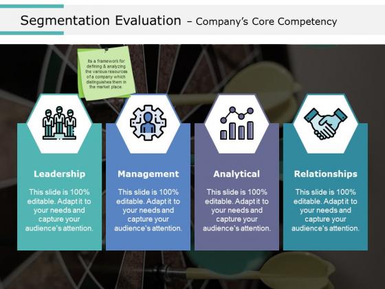 Segmentation Evaluation Companys Core Competency Ppt PowerPoint Presentation Layouts Clipart
