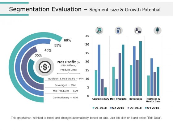 Segmentation Evaluation Segment Size And Growth Potential Ppt PowerPoint Presentation Styles Background Images