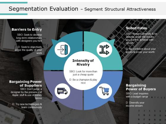 Segmentation Evaluation Segment Structural Attractiveness Ppt PowerPoint Presentation Ideas Slides