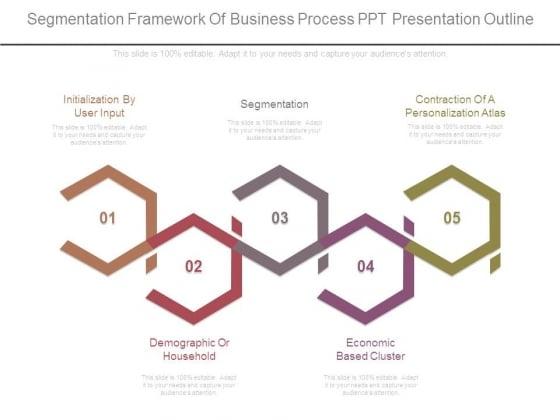 Segmentation Framework Of Business Process Ppt Presentation Outline