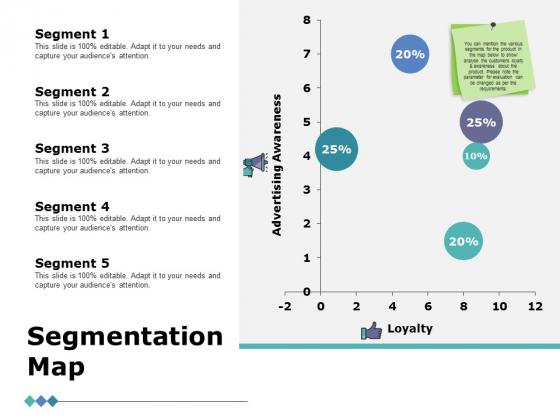 Segmentation Map Ppt PowerPoint Presentation Infographics Guide