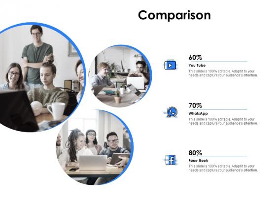 Segmentation Of B2B Markets Comparison Ppt PowerPoint Presentation Portfolio Example Introduction PDF