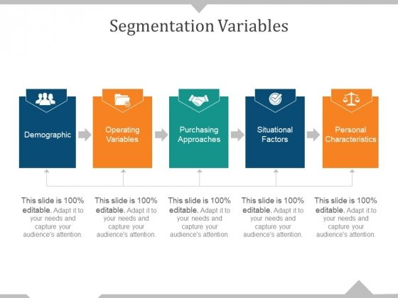 segmentation variables ppt powerpoint presentation ideas design