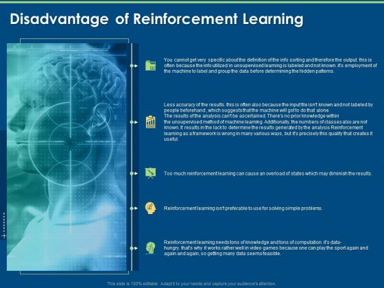 Segments Of Reinforcement Learning Disadvantage Of Reinforcement Learning Ppt Inspiration Example Introduction PDF