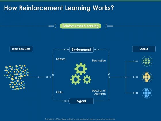 Segments Of Reinforcement Learning How Reinforcement Learning Works Ppt Professional Diagrams PDF