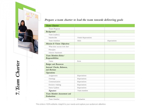 Select Of Organizational Model That Supports Your Strategy 7 Team Charter Ppt Slides Designs PDF