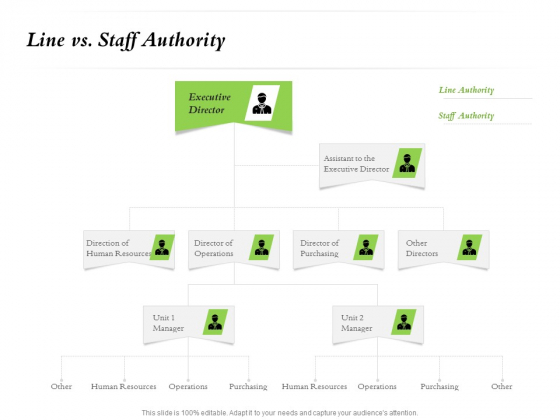 Select Of Organizational Model That Supports Your Strategy Line Vs Staff Authority Ppt Visual Aids Show PDF