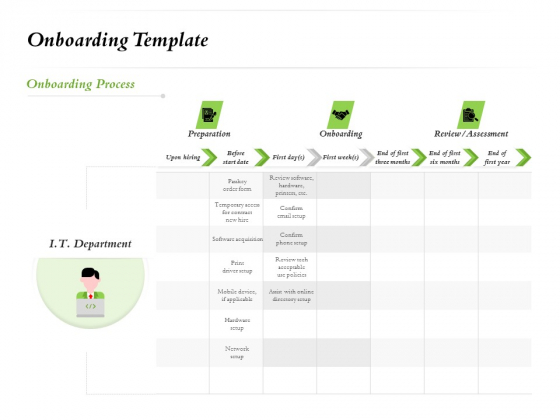 Select Of Organizational Model That Supports Your Strategy Onboarding Template Assessment Sample PDF