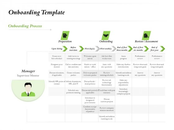 Select Of Organizational Model That Supports Your Strategy Onboarding Template Ppt Outline Pictures PDF