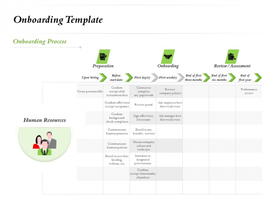 Select Of Organizational Model That Supports Your Strategy Onboarding Template Process Professional PDF