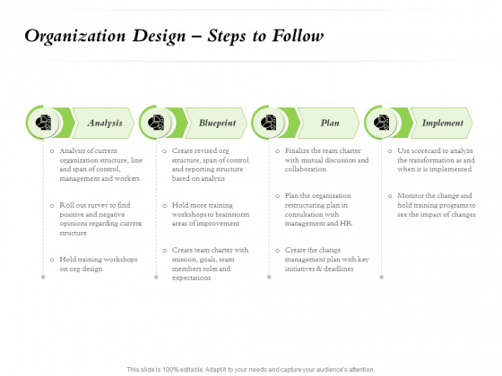 Select Of Organizational Model That Supports Your Strategy Organization Design Steps To Follow Icons PDF