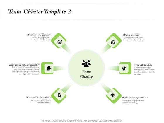 Select_Of_Organizational_Model_That_Supports_Your_Strategy_Team_Charter_Template_Objectives_Structure_PDF_Slide_1