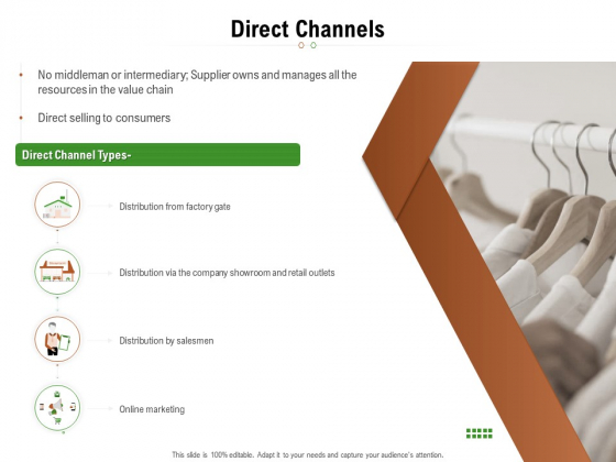 selecting appropriate distribution channel new product direct channels ppt pictures show pdf