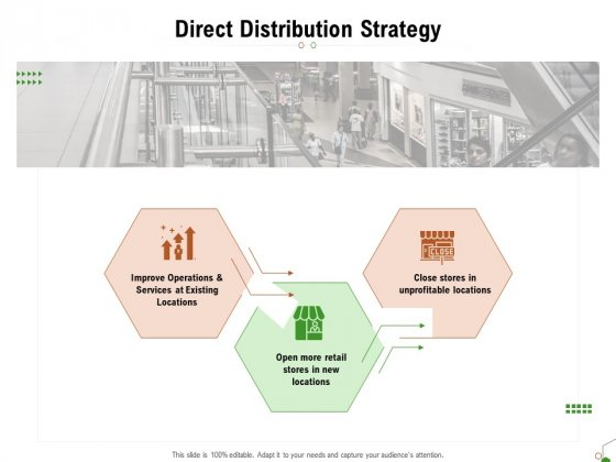 Selecting Appropriate Distribution Channel New Product Direct Distribution Strategy Guidelines PDF