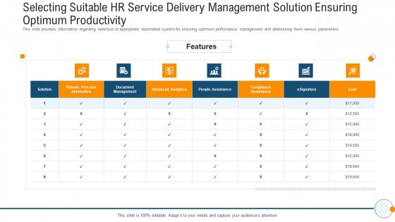 Selecting Suitable HR Service Delivery Management Solution Ensuring Optimum Productivity Modern HR Service Operations Summary PDF