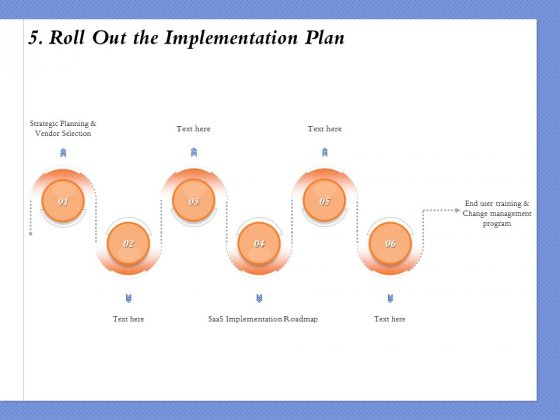 Selecting The Right Channel Strategy 5 Roll Out The Implementation Plan Ppt PowerPoint Presentation Layouts Example Topics PDF