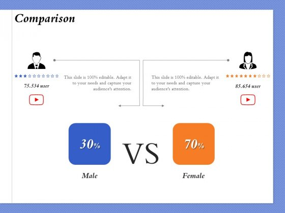 Selecting The Right Channel Strategy Comparison Ppt PowerPoint Presentation Infographics Model PDF