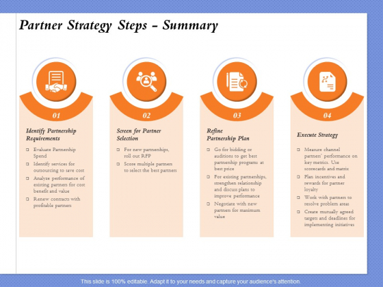 Selecting The Right Channel Strategy Partner Strategy Steps Summary Ppt PowerPoint Presentation Visual Aids Diagrams PDF