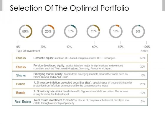 Selection Of The Optimal Portfolio Template 1 Ppt PowerPoint Presentation Diagrams
