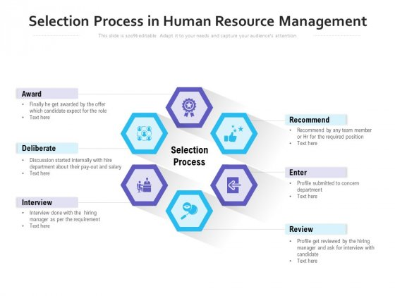 Selection Process In Human Resource Management Ppt PowerPoint Presentation Infographics Influencers PDF
