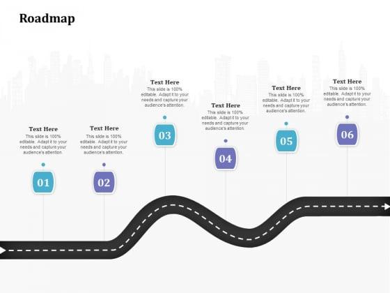 Selenium Automation Testing Roadmap Ppt File Format PDF