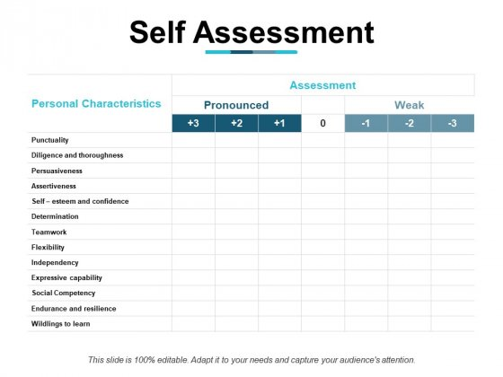 Self_Assessment_Teamwork_Ppt_PowerPoint_Presentation_Infographic_Template_Skills_Slide_1