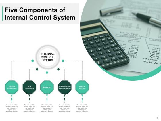 Self_Auditing_Process_Management_Ppt_PowerPoint_Presentation_Complete_Deck_Slide_3