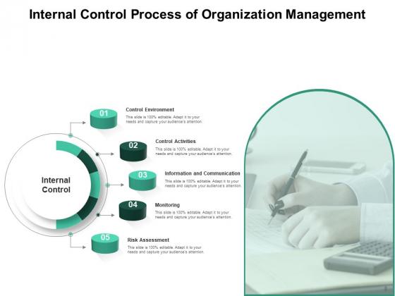 Self_Auditing_Process_Management_Ppt_PowerPoint_Presentation_Complete_Deck_Slide_8
