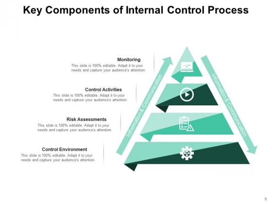 Self_Auditing_Process_Management_Ppt_PowerPoint_Presentation_Complete_Deck_Slide_9